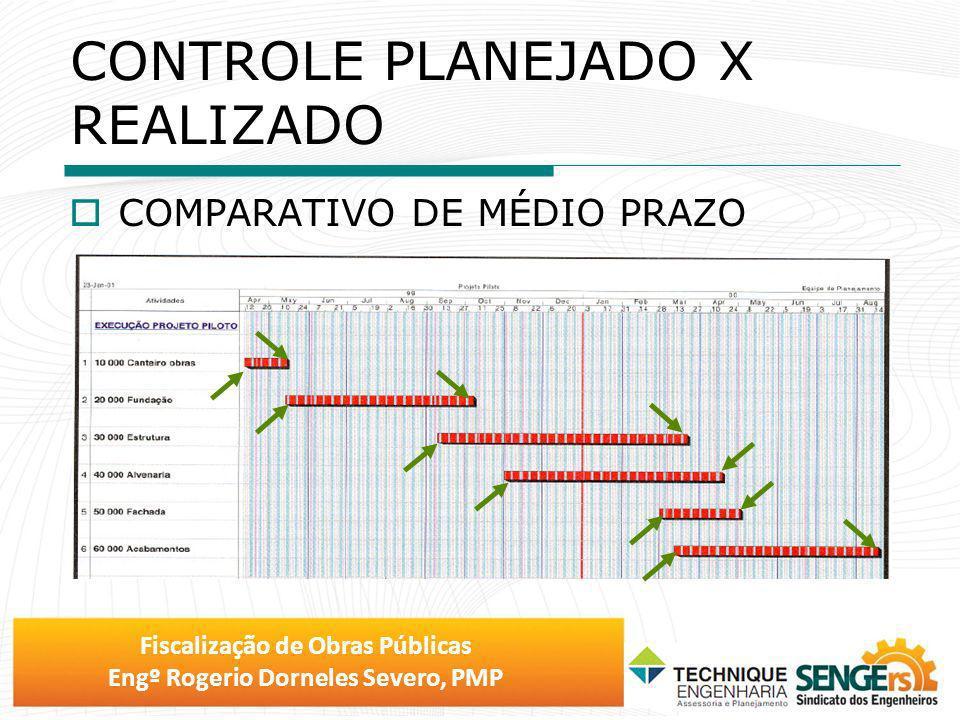 CONTROLE PLANEJADO X REALIZADO