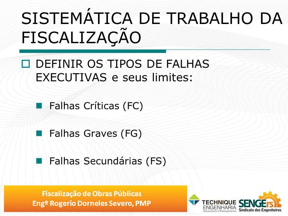 SISTEMÁTICA DE TRABALHO DA FISCALIZAÇÃO