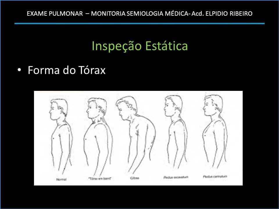 Inspeção Estática Forma do Tórax