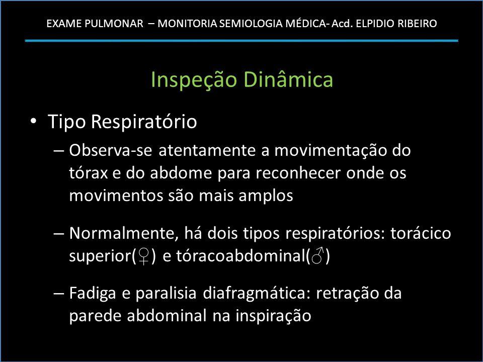 Inspeção Dinâmica Tipo Respiratório