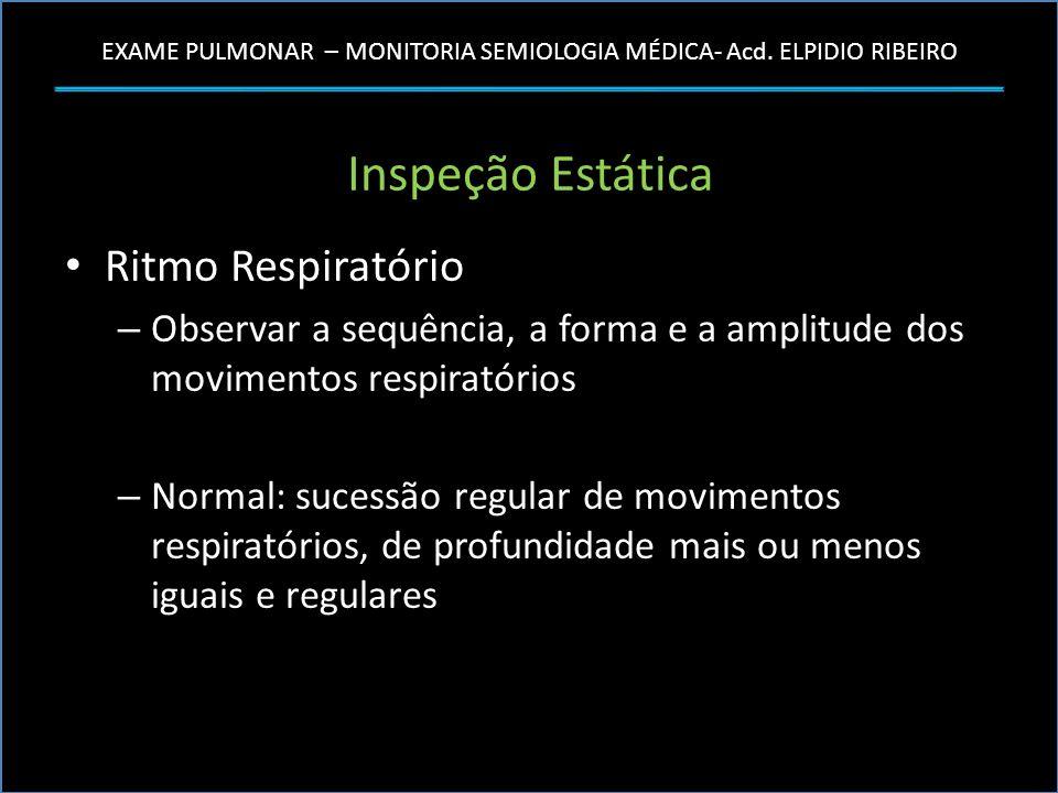 Inspeção Estática Ritmo Respiratório
