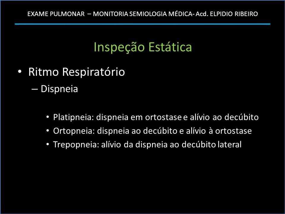 Inspeção Estática Ritmo Respiratório Dispneia