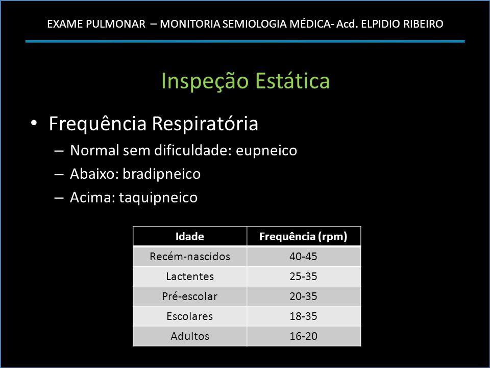 Inspeção Estática Frequência Respiratória