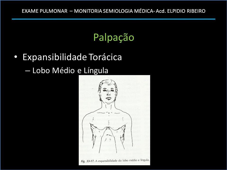 Palpação Expansibilidade Torácica Lobo Médio e Língula