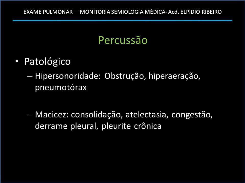 Percussão Patológico. Hipersonoridade: Obstrução, hiperaeração, pneumotórax.