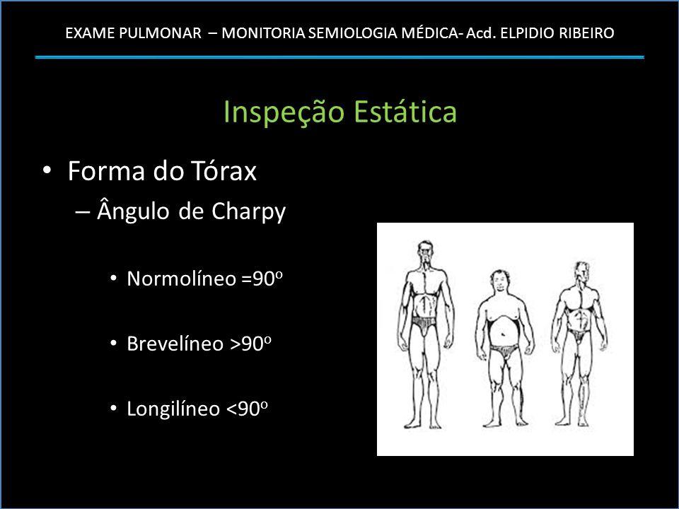 Inspeção Estática Forma do Tórax Ângulo de Charpy Normolíneo =90o