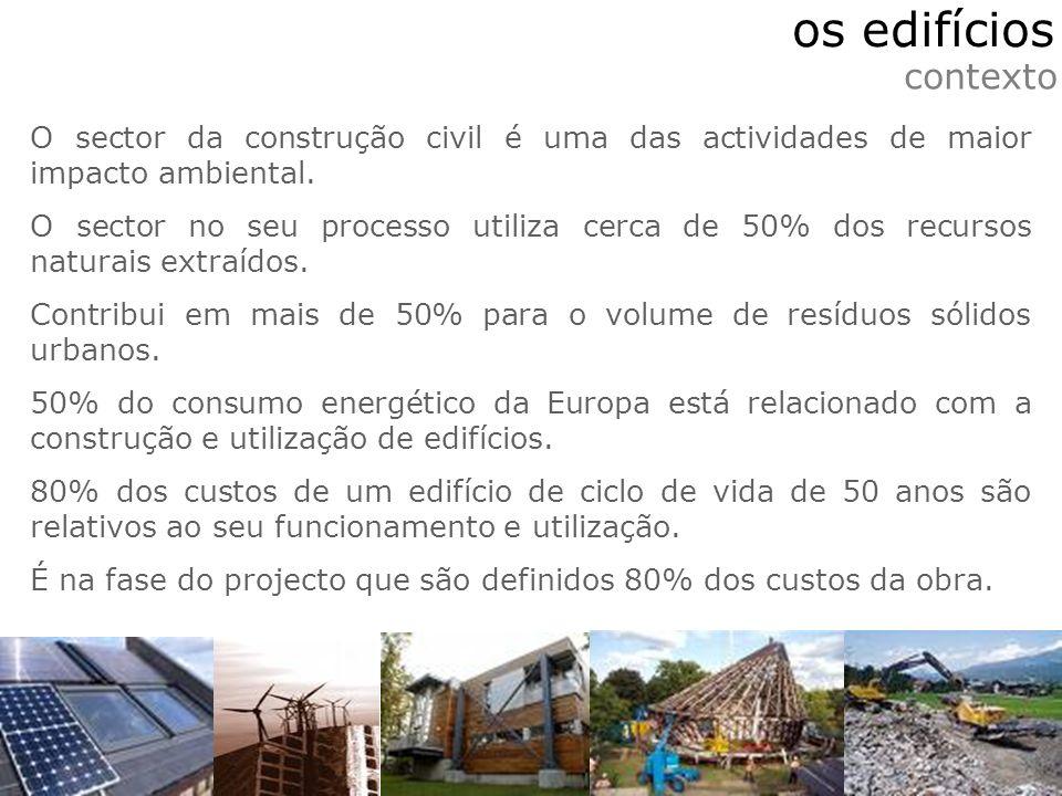 os edifícios contexto. O sector da construção civil é uma das actividades de maior impacto ambiental.