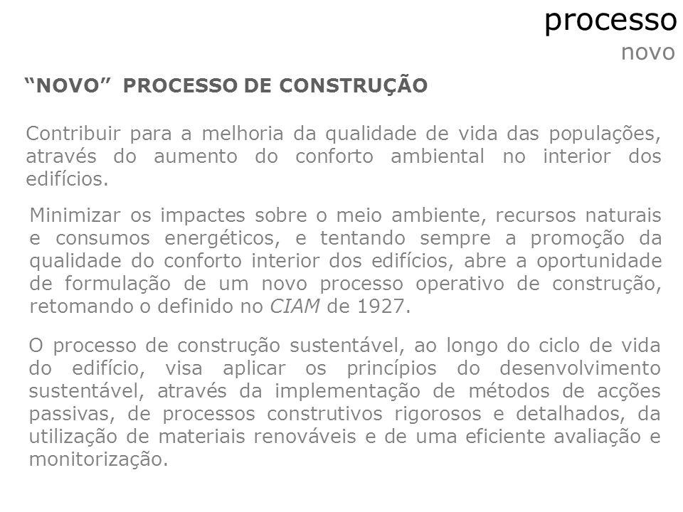 processo novo NOVO PROCESSO DE CONSTRUÇÃO