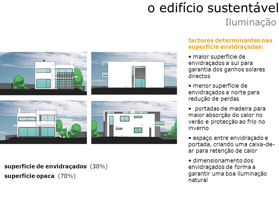 o edifício sustentável