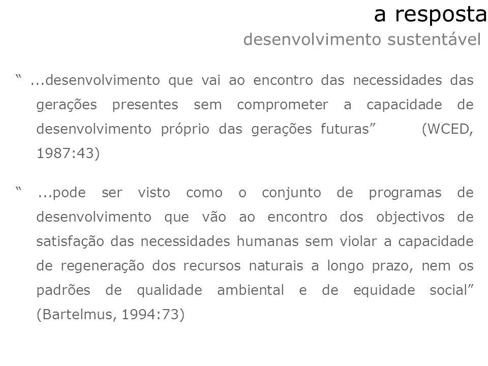 a resposta desenvolvimento sustentável