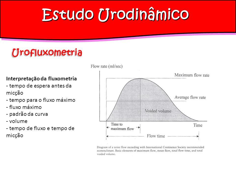Estudo Urodinâmico Urofluxometria Interpretação da fluxometria
