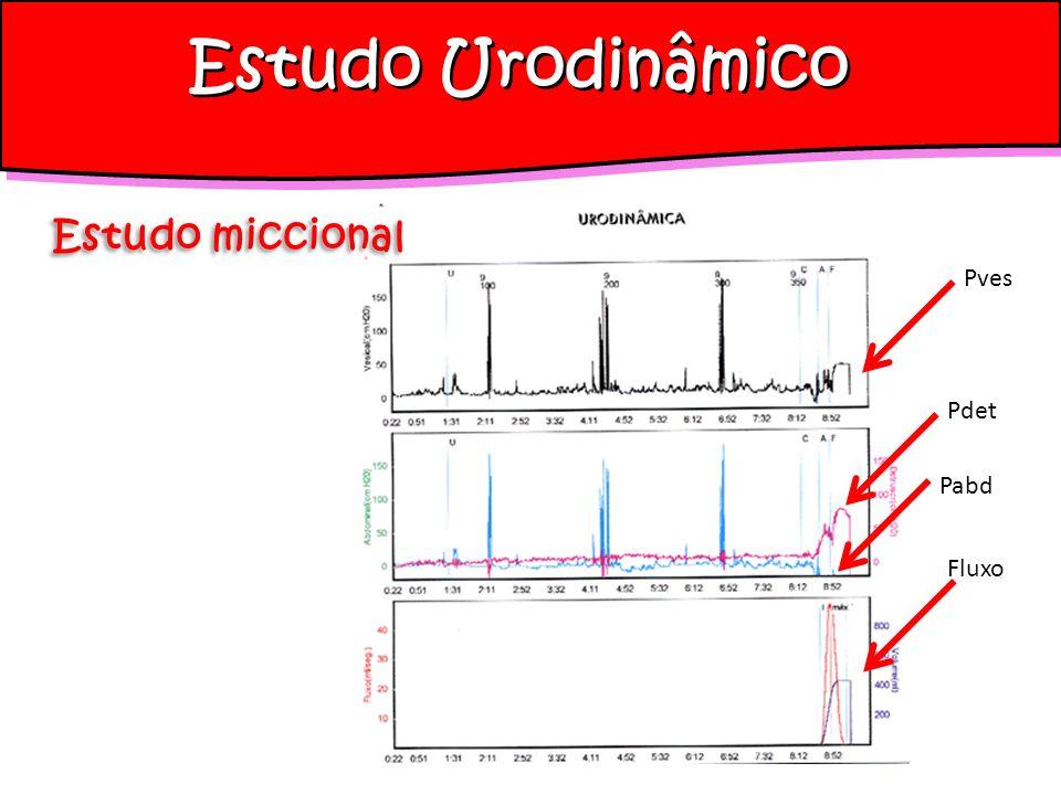 Estudo Urodinâmico Estudo miccional Pves Pdet Pabd Fluxo