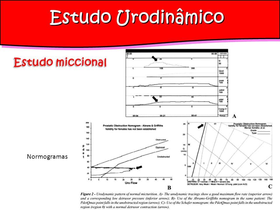 Estudo Urodinâmico Estudo miccional Normogramas