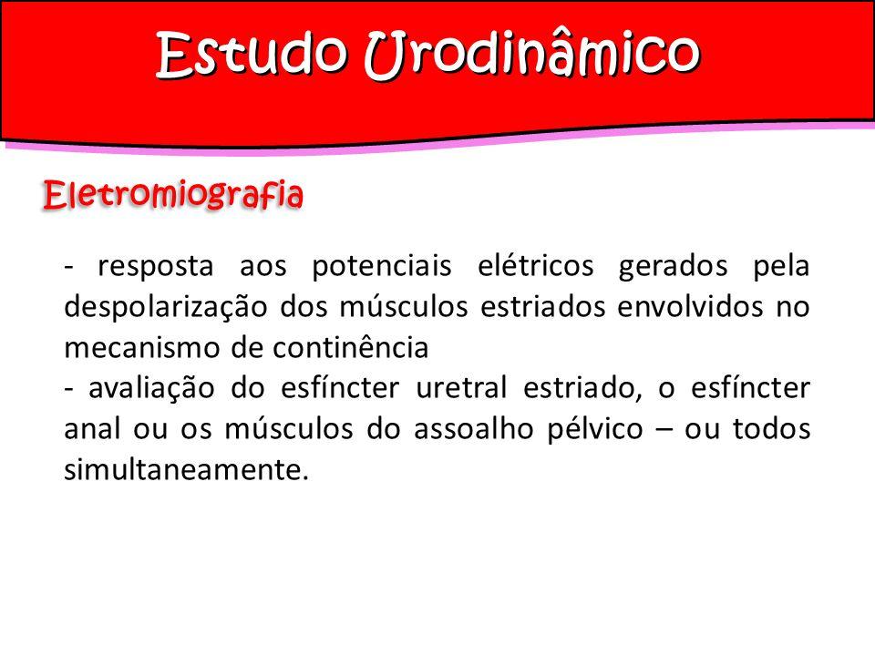 Estudo Urodinâmico Eletromiografia