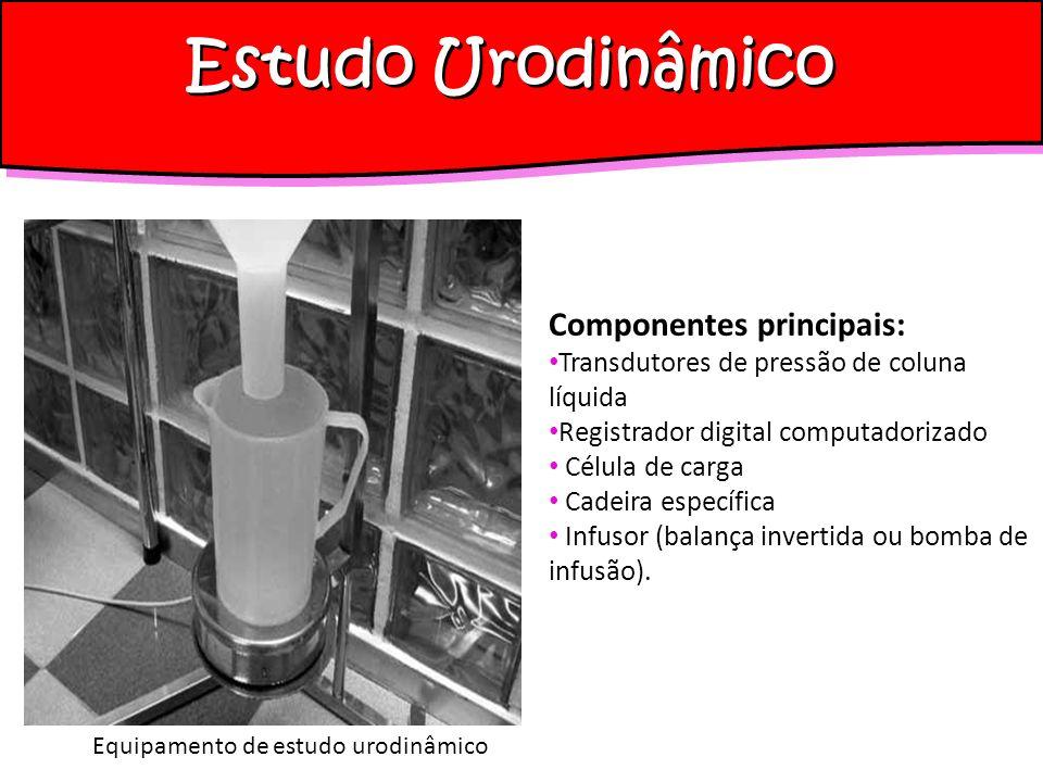 Estudo Urodinâmico Componentes principais: