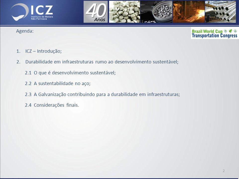 Agenda: ICZ – Introdução; Durabilidade em infraestruturas rumo ao desenvolvimento sustentável; 2.1 O que é desenvolvimento sustentável;