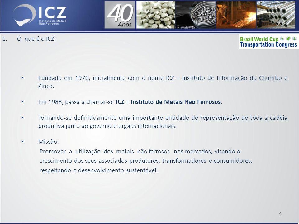 O que é o ICZ: Fundado em 1970, inicialmente com o nome ICZ – Instituto de Informação do Chumbo e Zinco.