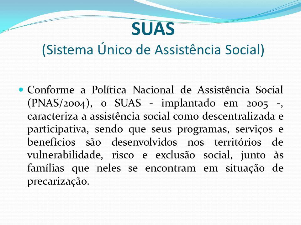 SUAS (Sistema Único de Assistência Social)