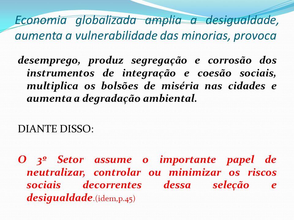 Economia globalizada amplia a desigualdade, aumenta a vulnerabilidade das minorias, provoca