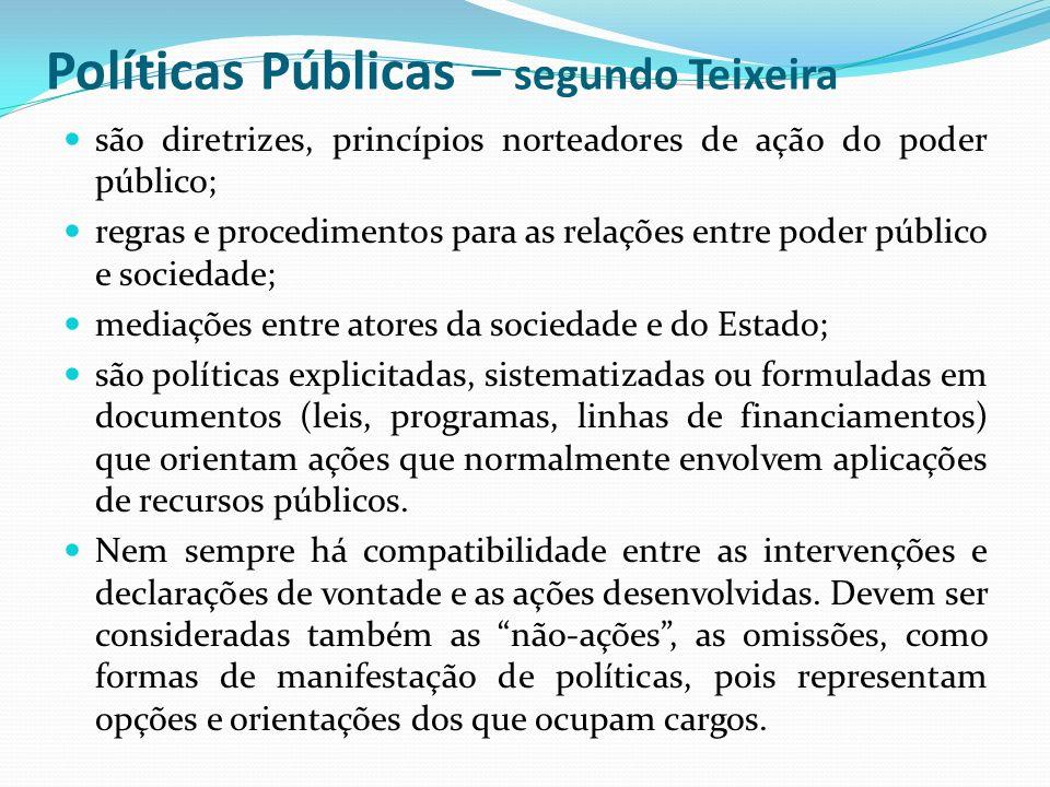 Políticas Públicas – segundo Teixeira