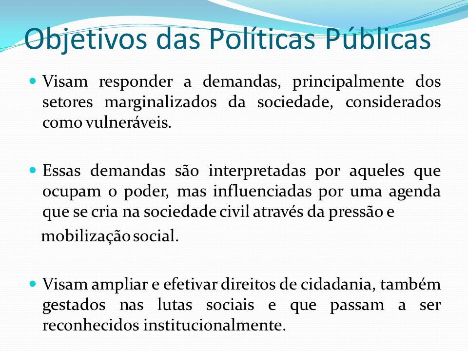 Objetivos das Políticas Públicas