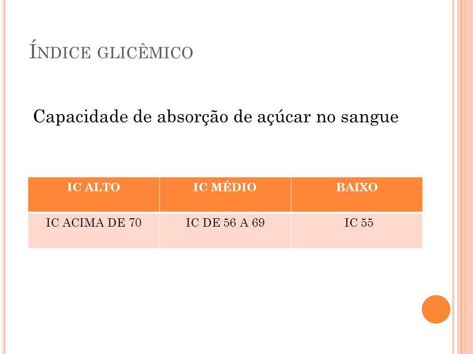 Índice glicêmico Capacidade de absorção de açúcar no sangue IC ALTO