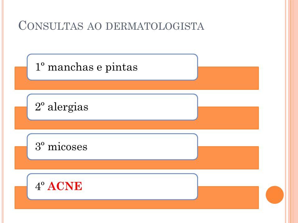 Consultas ao dermatologista