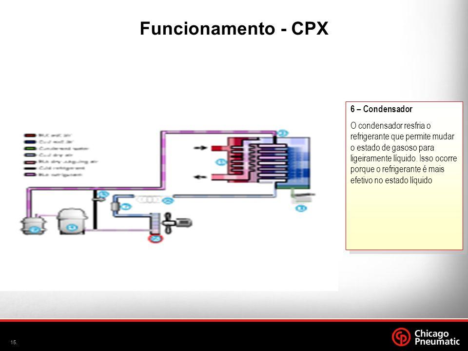 A Funcionamento - CPX 6 – Condensador