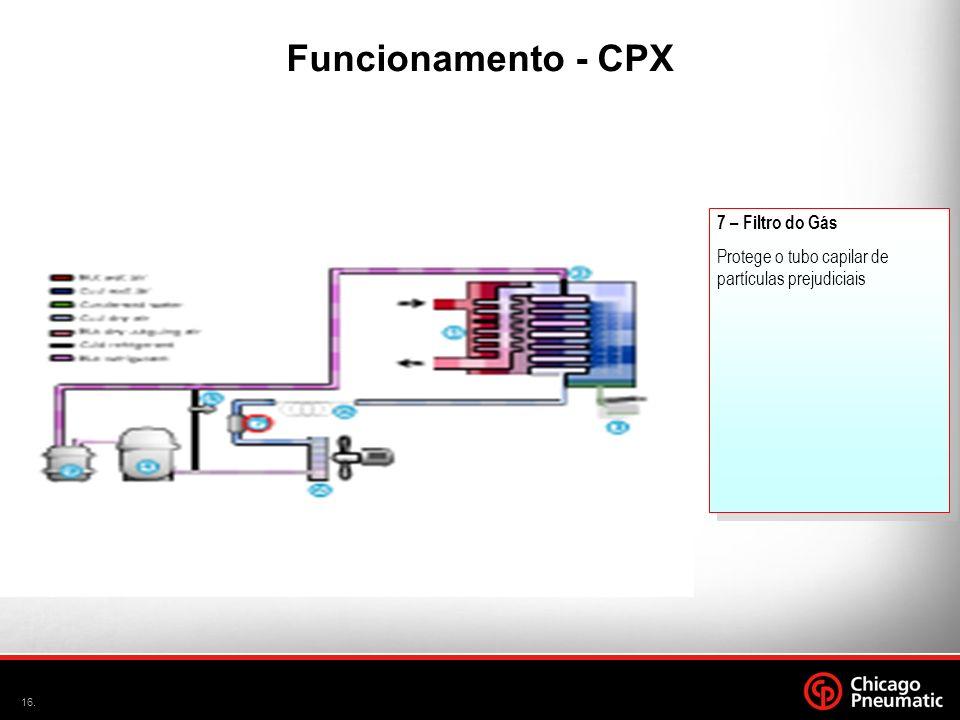 A Funcionamento - CPX 7 – Filtro do Gás