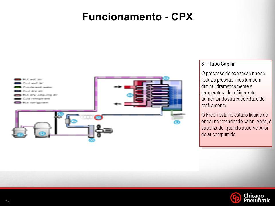 A Funcionamento - CPX 8 – Tubo Capilar