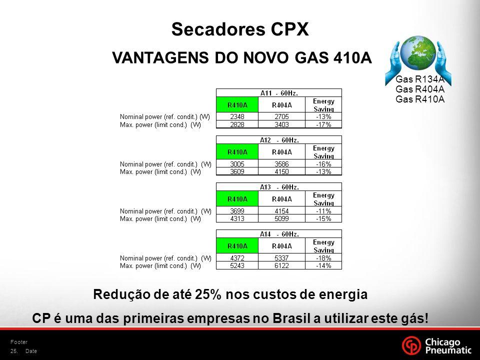 Secadores CPX VANTAGENS DO NOVO GAS 410A