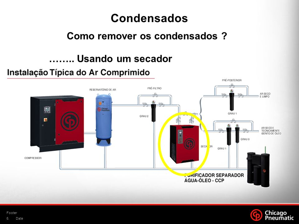 Como remover os condensados