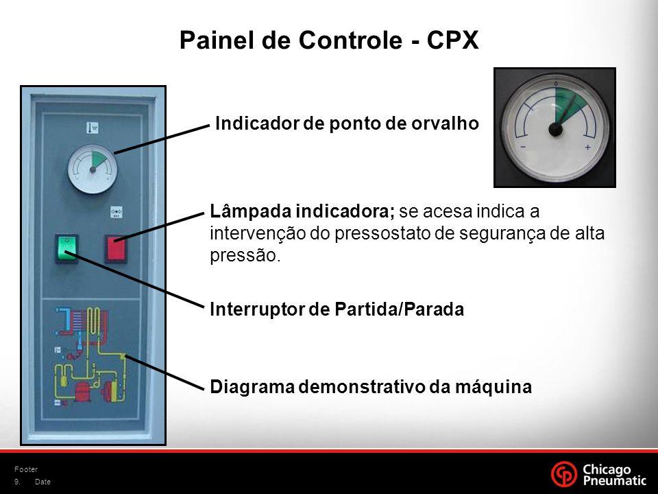 Painel de Controle - CPX