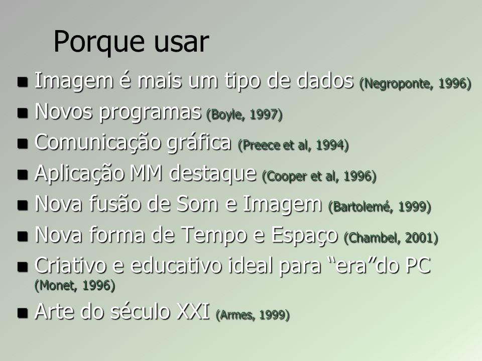 Porque usar Imagem é mais um tipo de dados (Negroponte, 1996)