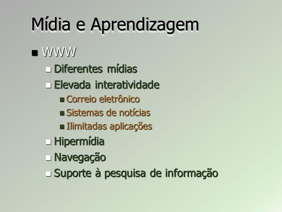 Mídia e Aprendizagem WWW Diferentes mídias Elevada interatividade