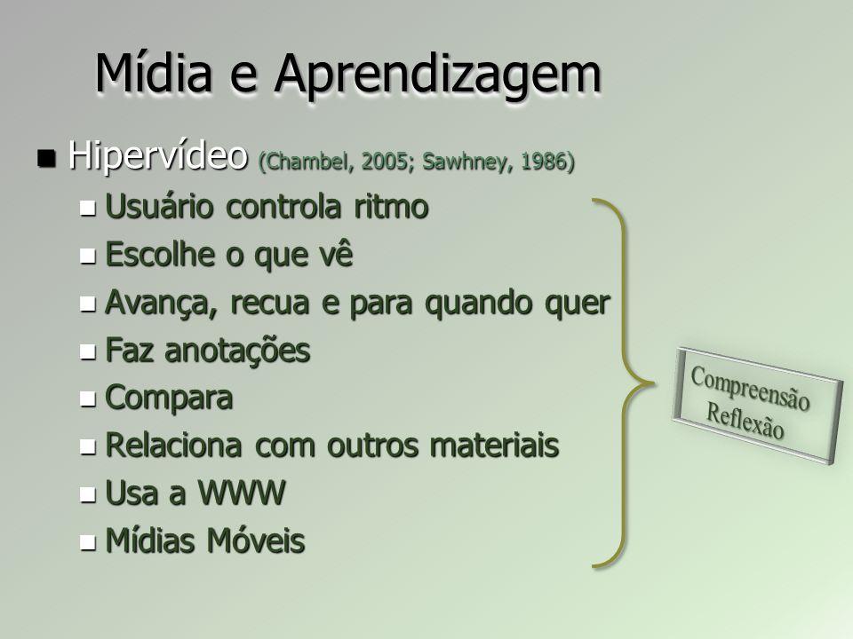 Mídia e Aprendizagem Hipervídeo (Chambel, 2005; Sawhney, 1986)