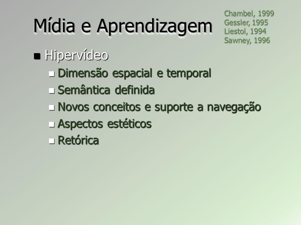 Mídia e Aprendizagem Hipervídeo Dimensão espacial e temporal