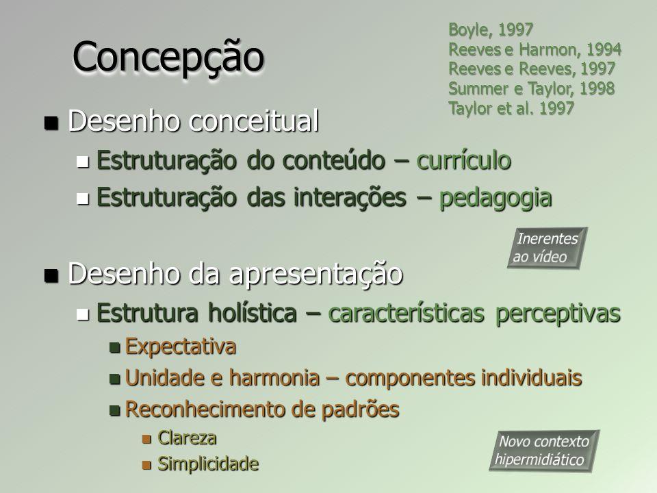 Concepção Desenho conceitual Desenho da apresentação