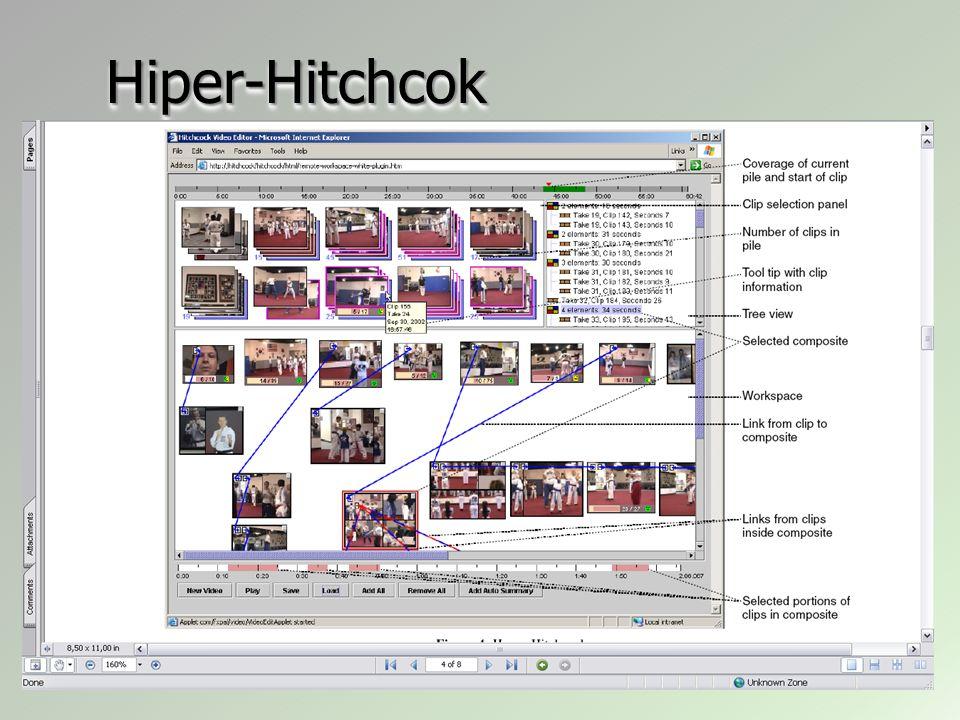 Hiper-Hitchcok