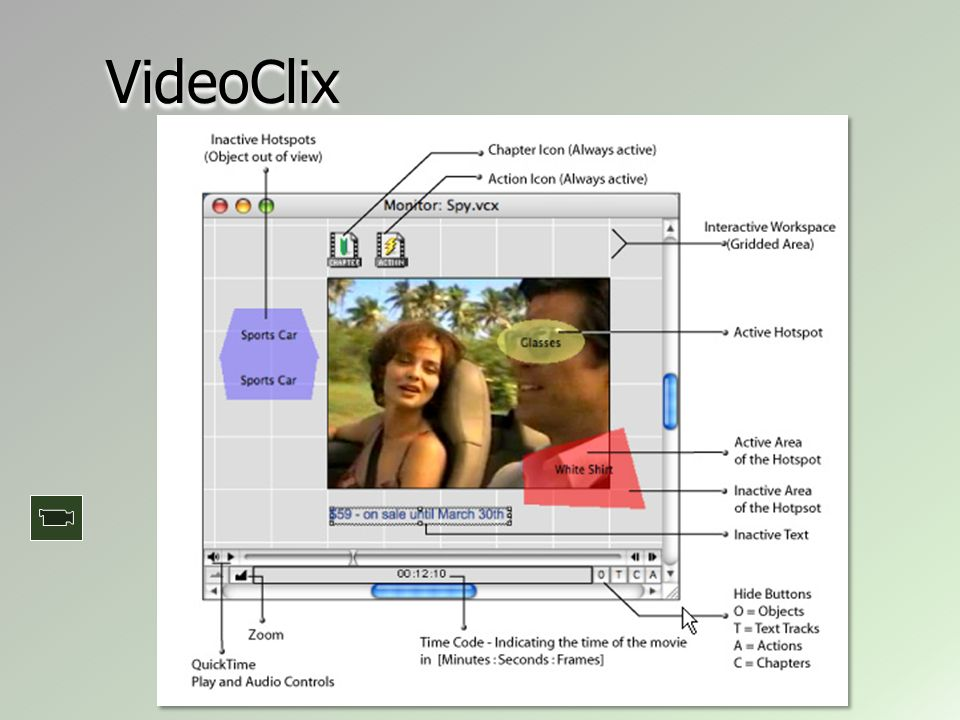 VideoClix
