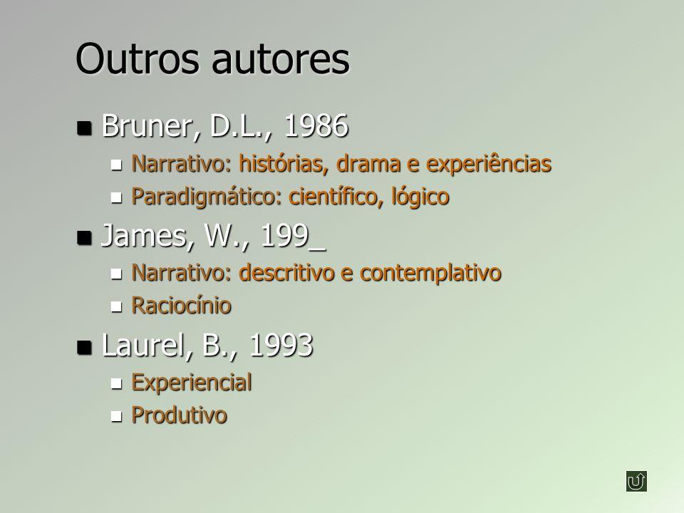 Outros autores Bruner, D.L., 1986 James, W., 199_ Laurel, B., 1993