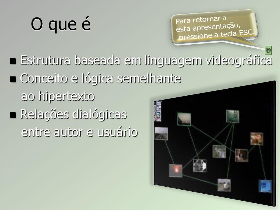 O que é Estrutura baseada em linguagem videográfica