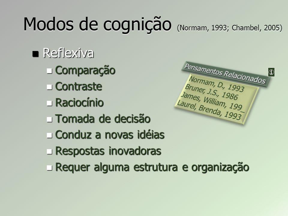 Modos de cognição (Normam, 1993; Chambel, 2005)