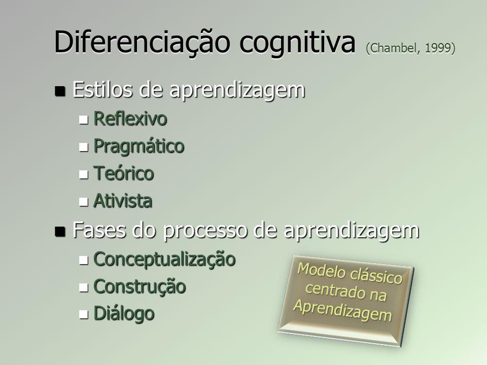 Diferenciação cognitiva (Chambel, 1999)