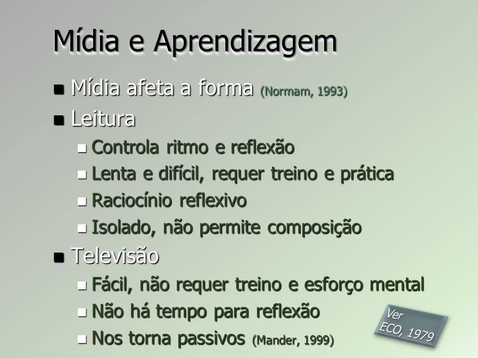 Mídia e Aprendizagem Mídia afeta a forma (Normam, 1993) Leitura