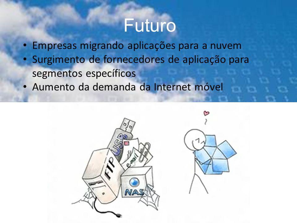 Futuro Empresas migrando aplicações para a nuvem