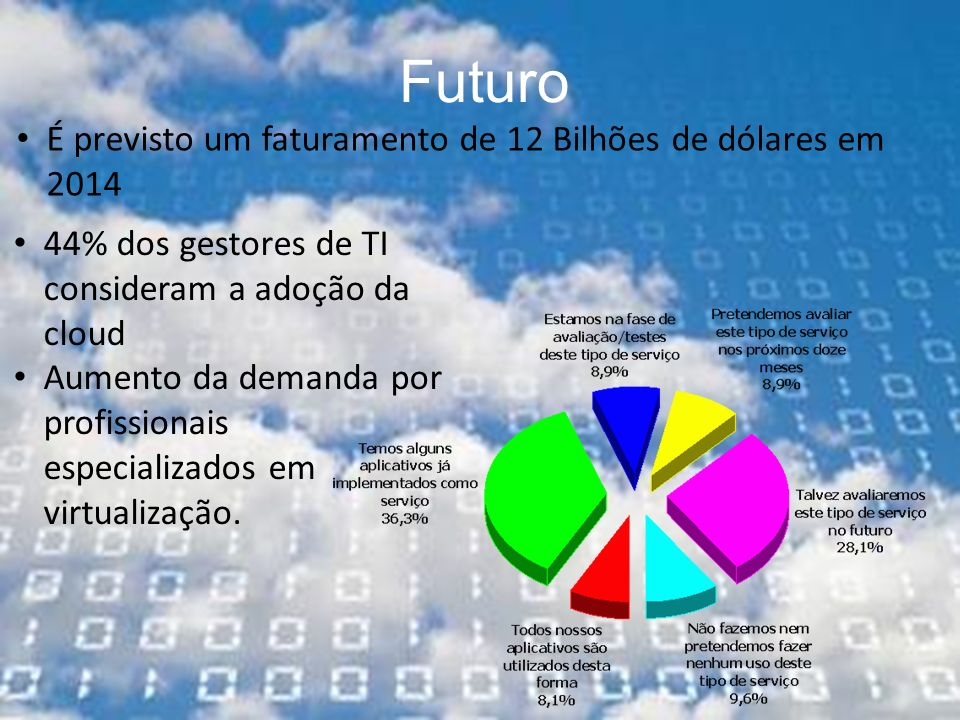 Futuro É previsto um faturamento de 12 Bilhões de dólares em 2014