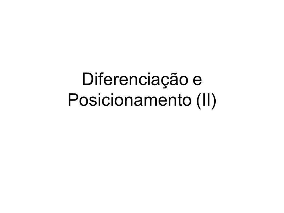 Diferenciação e Posicionamento (II)