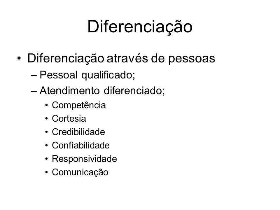 Diferenciação Diferenciação através de pessoas Pessoal qualificado;