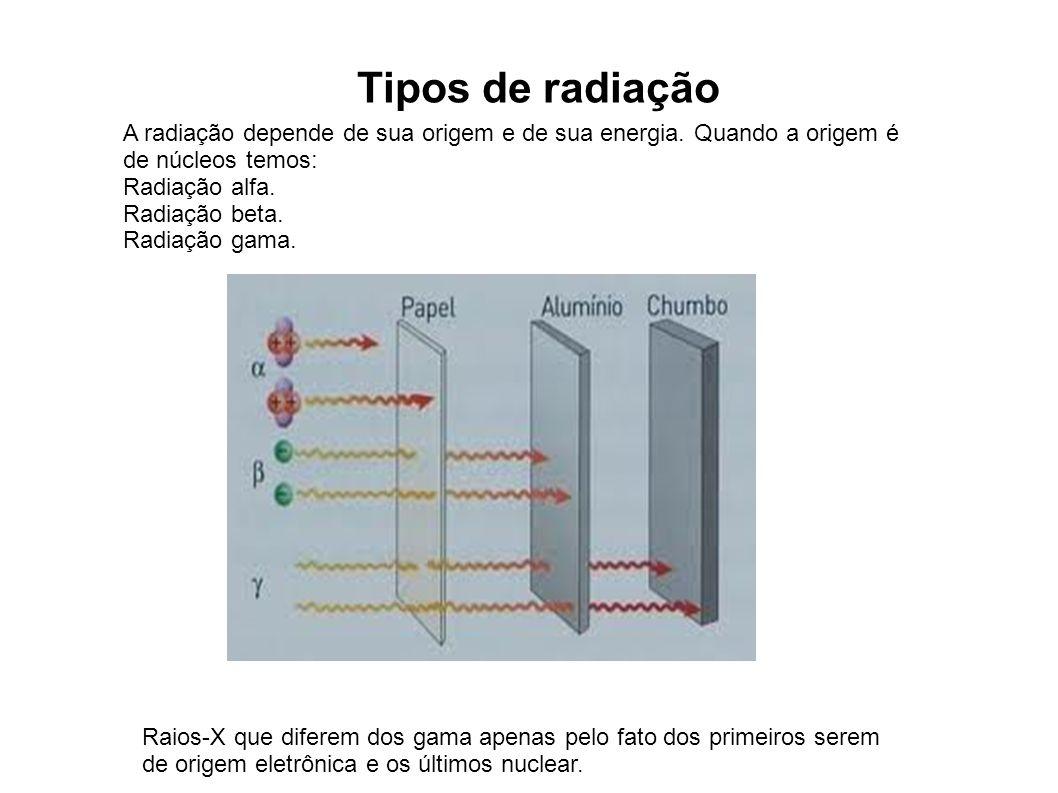Tipos de radiação A radiação depende de sua origem e de sua energia. Quando a origem é de núcleos temos: